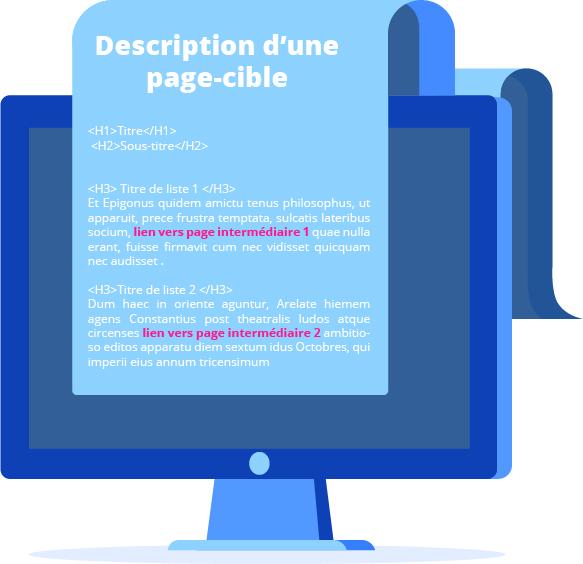 Schéma page cible du cocon sémantique