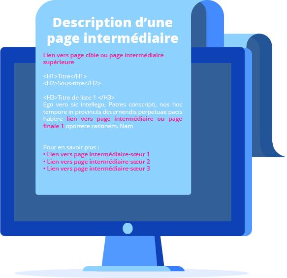 Représentation schématique d'une page intermédiaire du cocon sémantique